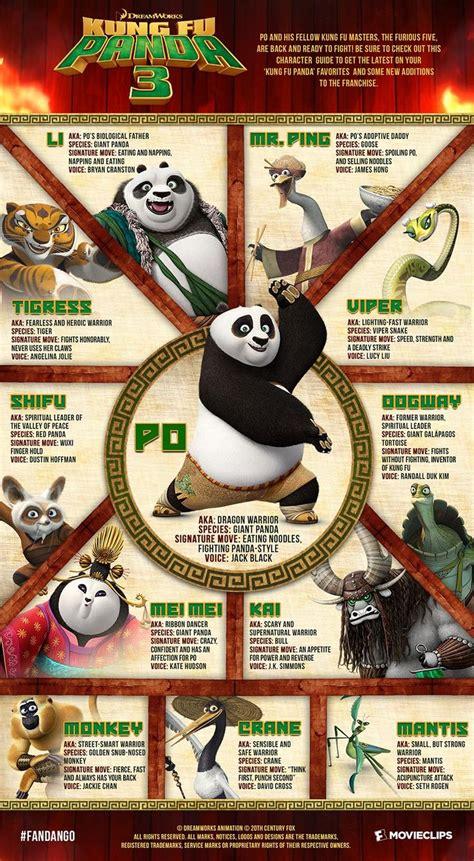 Kung Fu Panda Best Animation Kaosraglan 1 215 best images about kung fu panda on legends