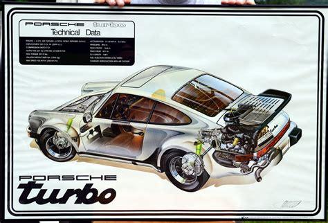 porsche turbo poster porsche 911 gt2 poster porsche 911 gt2 poster print 36 x