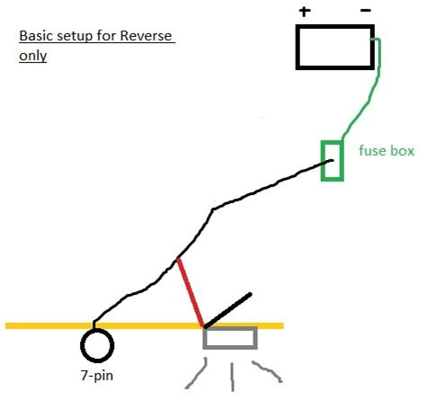 f250 trailer wiring lights free diagram