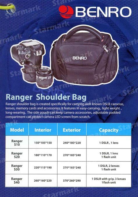 Benro Bag Backpack Beyond B200 benro bags philippines style guru fashion glitz