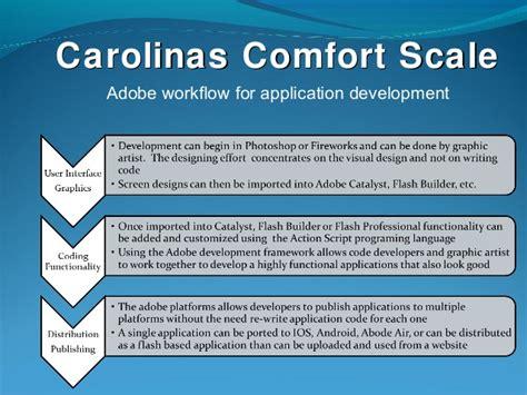 comfort scale carolinas comfort scale
