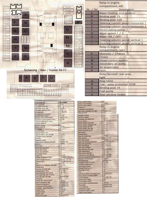 Fuse Location Chart For 2004 S55 Amg