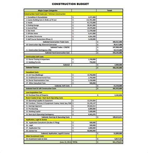 Construction Budget Templates 10 Free Word Excel Pdf Documents Download Free Premium Construction Budget Template