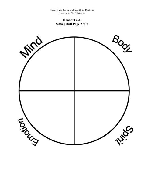 medicine wheel template self esteem