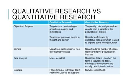7 qualitative research methods for understanding your user