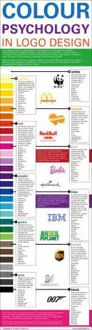 logo color meaning color psychology in logo design visual ly