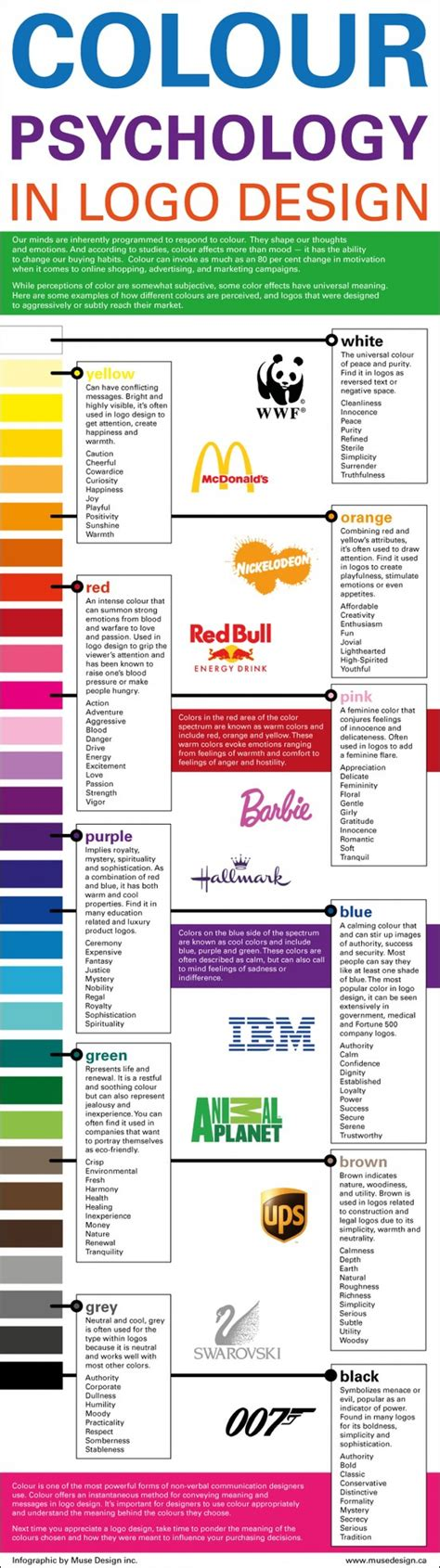 psychological effects of color color psychology in logo design visual ly