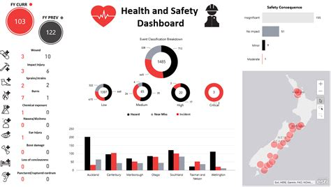safety dashboard template gallery of real estate kpi dashboard template in 2018