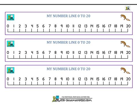 printable integer number line free kindergarten math printables