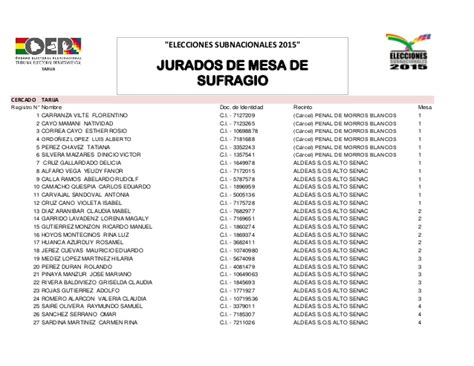 Lista De Jurados Electorales 2016 Cochabamba | listas de jurados electorales elecciones subnacionales