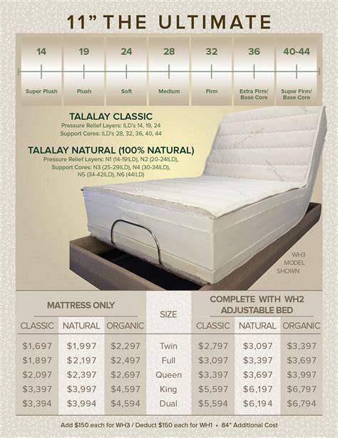 compare  tempurpedic bed temperpedic mattress tempur pedic adjustablebed temper pedic ergo