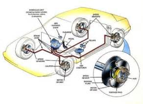 Abs Brake System Schematic Abs Module Repair N Eyal Vehicle Lab