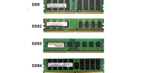 Ram Ddr3 Dan Ddr4 pengertian teknologi ram ddr ddr2 ddr3 ddr4
