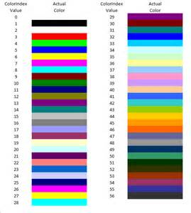 color index excel vba color code list colorindex rgb color vb color