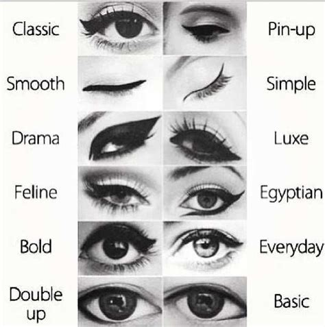 Eyeliner Types Tutorial   eyeliner smooth and style on pinterest