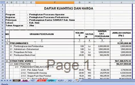 makalah rencana format pendokumentasian contoh laporan rab gontoh