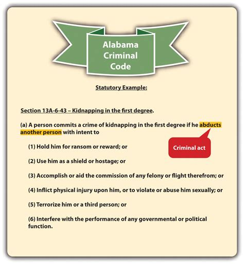criminal law section the elements of a crime