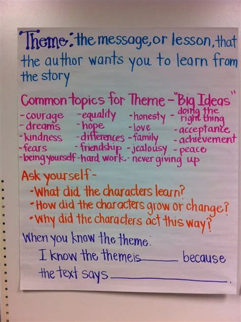 theme definition moral 11 tips for teaching about theme in language arts