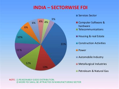 India Emerging Superpower Essay by Btepapercax Web Fc2 Essay India Emerging World Power