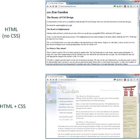 html layout without css setting up css build your website with html5 and css3