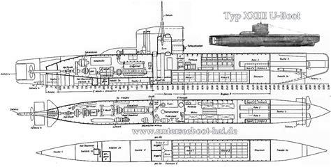 U Boat Drawing by Type Xxiii U Boat Type Xxiii U Boat
