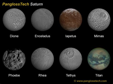 saturns largest moons solarnavigations saturn