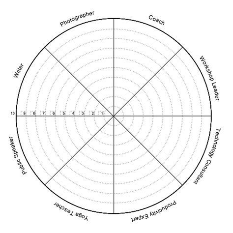 career wheel template the wheel of work tim stringer vancouver bc canada