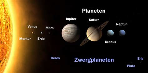 Nesa Shopp Mukena Naura names of our planets in german the and