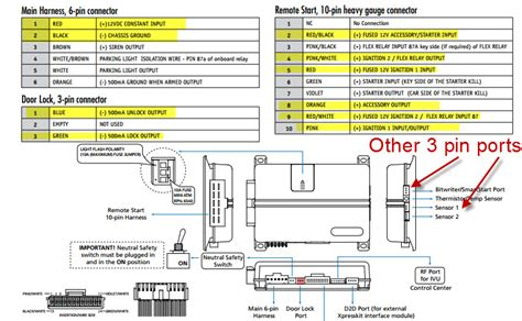 f 150 door locks diagrams f free engine image for user
