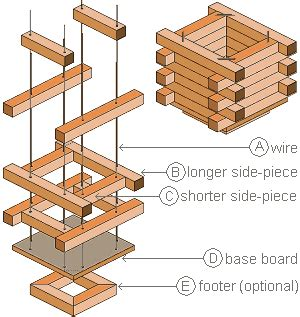 Herb Garden Box by 12 Outstanding Diy Planter Box Plans Designs And Ideas
