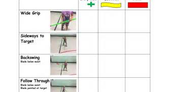 floor hockey unit plan new primary 6 mr quinn awesome floor hockey floor hockey rubric carpet review