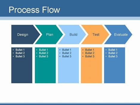 design template flow powerpoint create your own flow chart or process flow slides
