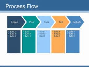 Process Flow Template Powerpoint Free by Create Your Own Flow Chart Or Process Flow Slides