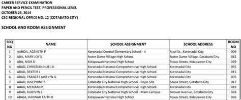 Room Assignment by Oct 2014 Cse Ppt Room Assignment Region 12 Cotabato City Prof Sub Prof Philippine News