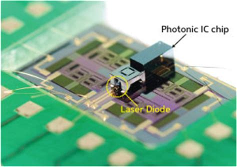 photonic devices and integrated circuits micro electromechanical systems accurately align optical components on a silicon microchip