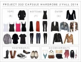 fall 2014 capsule wardrobe 33 items fashion
