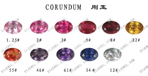 china corundum china gemstone corundum