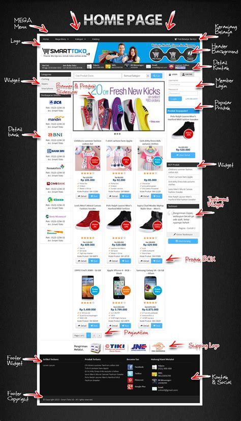 Wpgrosir Theme Website Toko Versi Terbaru website paket toko pro dagang web pro solusi