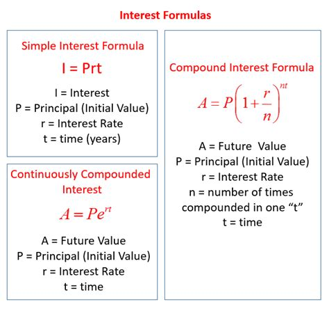 Annual Credit Purchase Formula Simple Interest Formula Exles Solutions