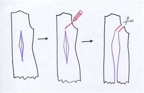 pattern cutting princess line 1000 images about princess cut dress pattern on pinterest