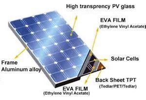 what can i power with solar panels 5 sheets tpe back sheet laminate solar panel diy backer solar cells backsheet