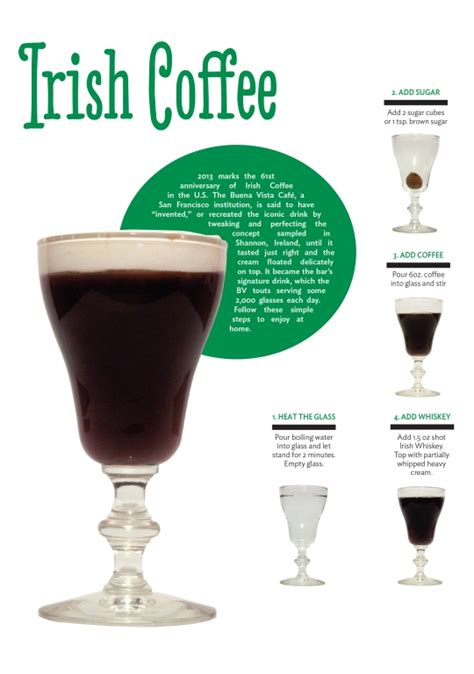 Cocktail Party Appetizer - irish coffee keeprecipes your universal recipe box