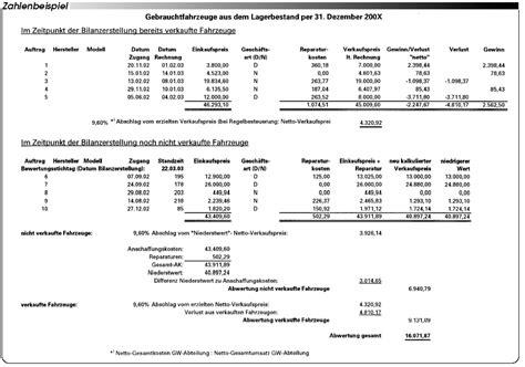 Muster Jahresabschluss Bilanz Die Bewertung Des Gebrauchtwagen Bestands In Der