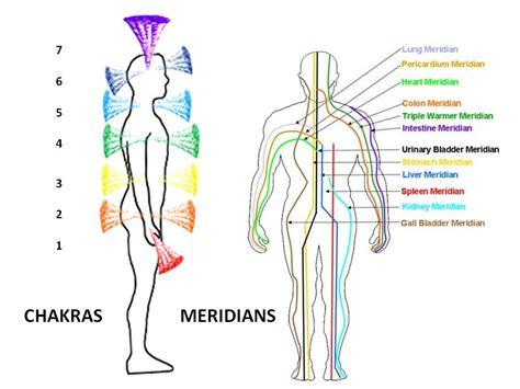chakras meridians limitless living