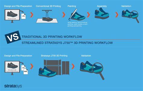 printing workflow software j750 brings one stop realism to 3d printing