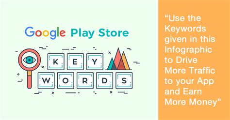 Play Store Keywords Most Searched Keywords In Play Store Infographic 2017