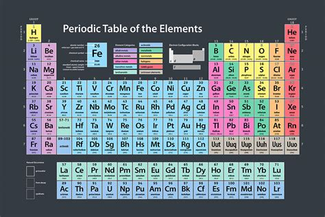 printable periodic table large print 8 best images of large periodic table of elements