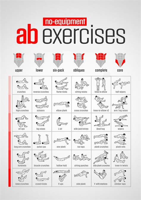 abdominal exercises ideas  pinterest
