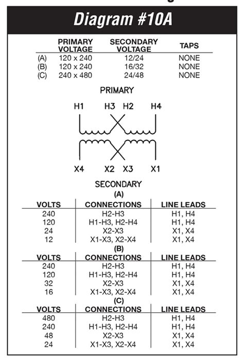 480 to 120 transformer schematic wiring diagrams wiring