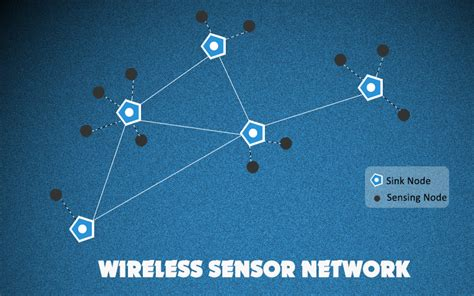 wireless sensor networks courses